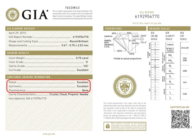 GIA-diamond-certificate-additional-information